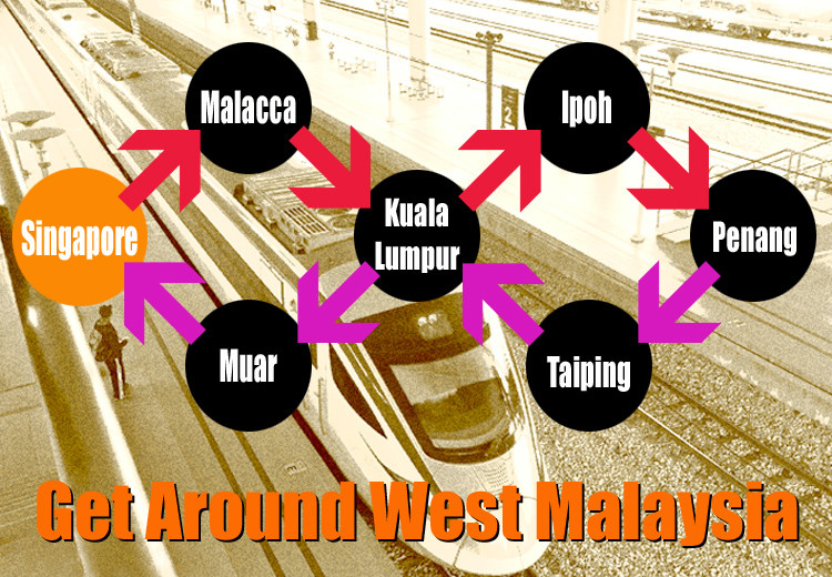 Travelling in West Malaysia