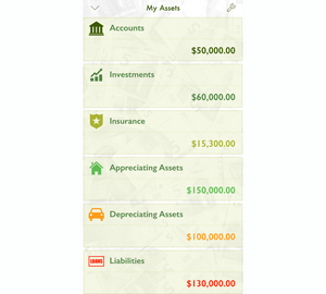 Asset classes tracked by MyWealth