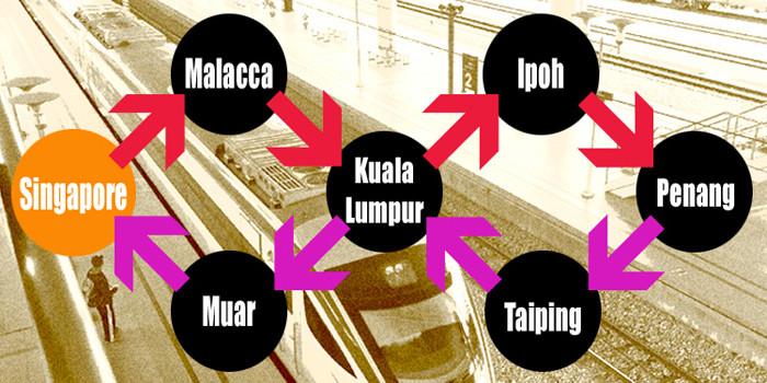 Get around West Malaysia