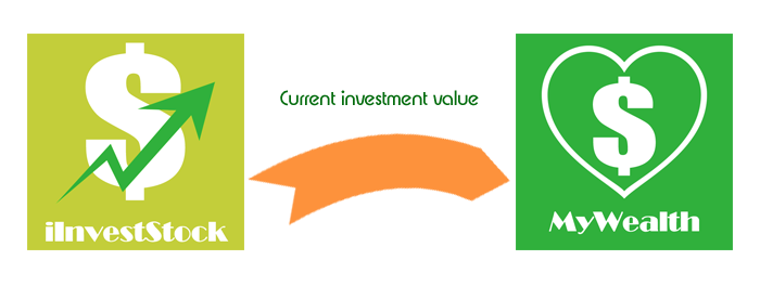Data sync between iInvestStock and MyWealth
