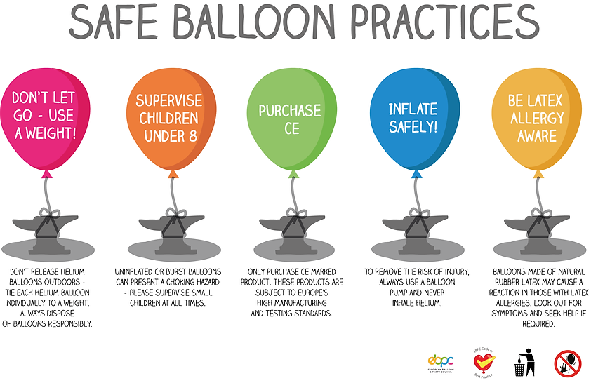 Balloon 6 steps.png
