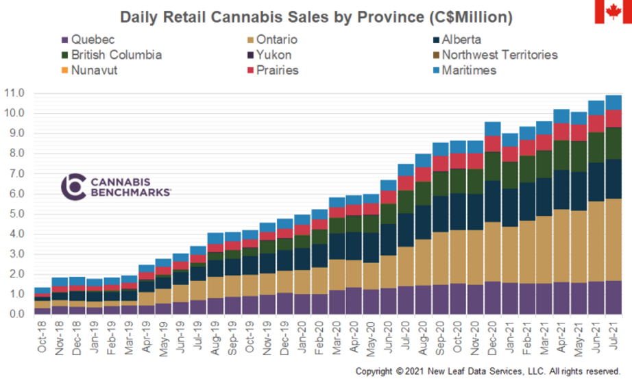 Danterior_Cannabis_retail-stores-ontario.png