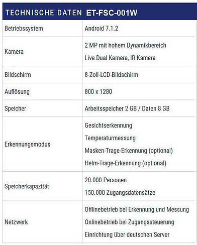 Techn-Daten.jpg