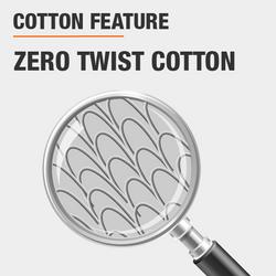cotton feature zero twist cotton rich content illustration