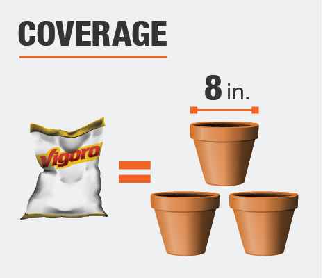 coverage three 8 inch pots rich content illustration
