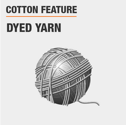 cotton feature dyed yarn rich content illustration