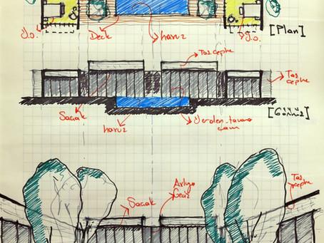 Villa Mimari Projesi Nasıl Hazırlanır - 2 [İç Mimari Tasarım - Dekorasyon]
