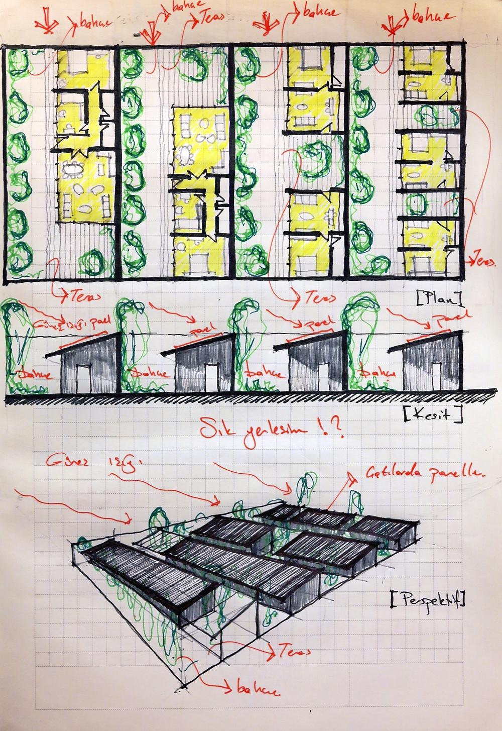 Vill inşaatı yapım aşamaları - 1 [Yüklenici Seçimi ve kaba Yapı İnşaatı]