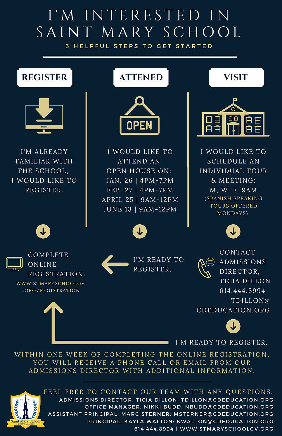 3 Helpful steps infograph 11x17-2.png