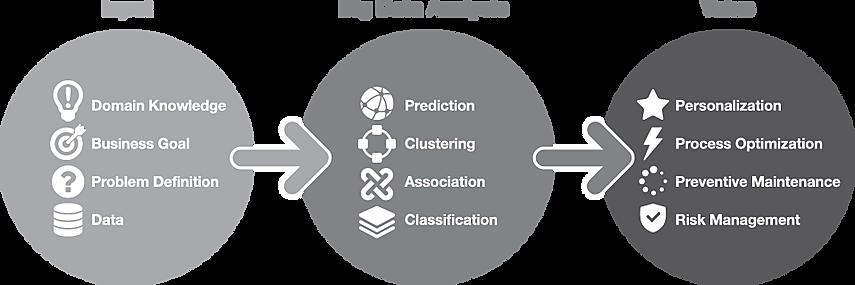 Big Data Analysis.png