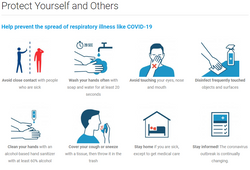 Protecting Yourself COVID19
