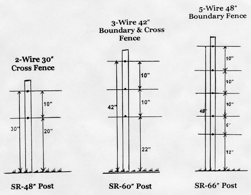 2- 3- and 5-wire diagram