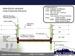 Pivot Gate specs
