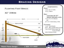 Floating Foot Brace