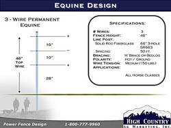 Equine 3-Wire 48in specs