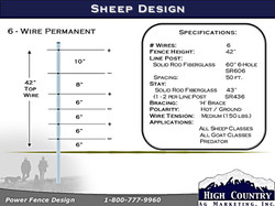 6-Wire Sheep-Goat specs
