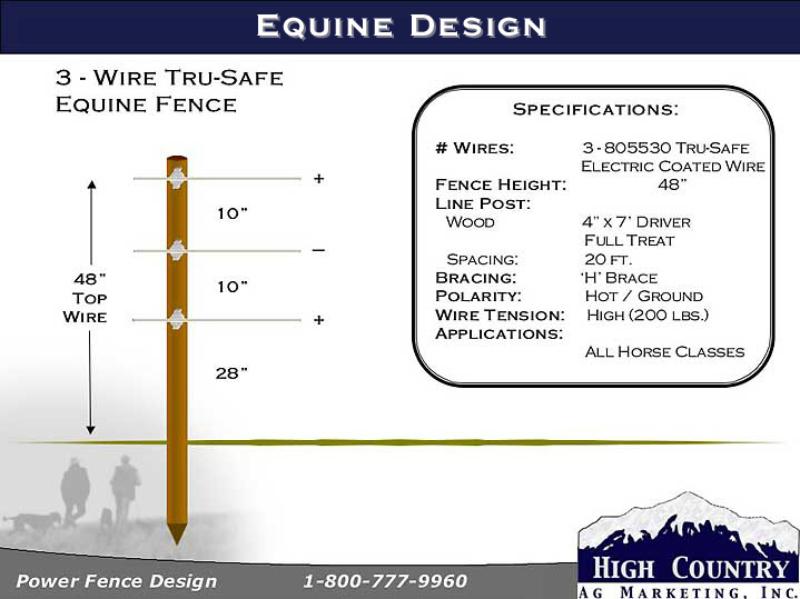 Equine 3-Wire Tru-Safe