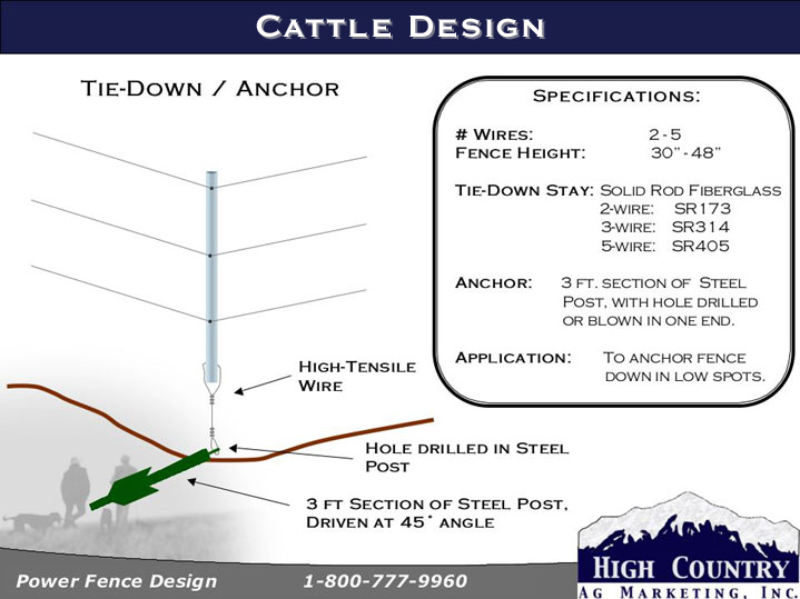 Cattle Fence Tie-Down specs
