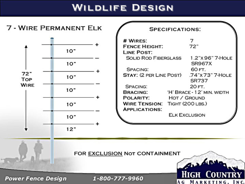 wildlife 7-Wire-72-Elk-specs