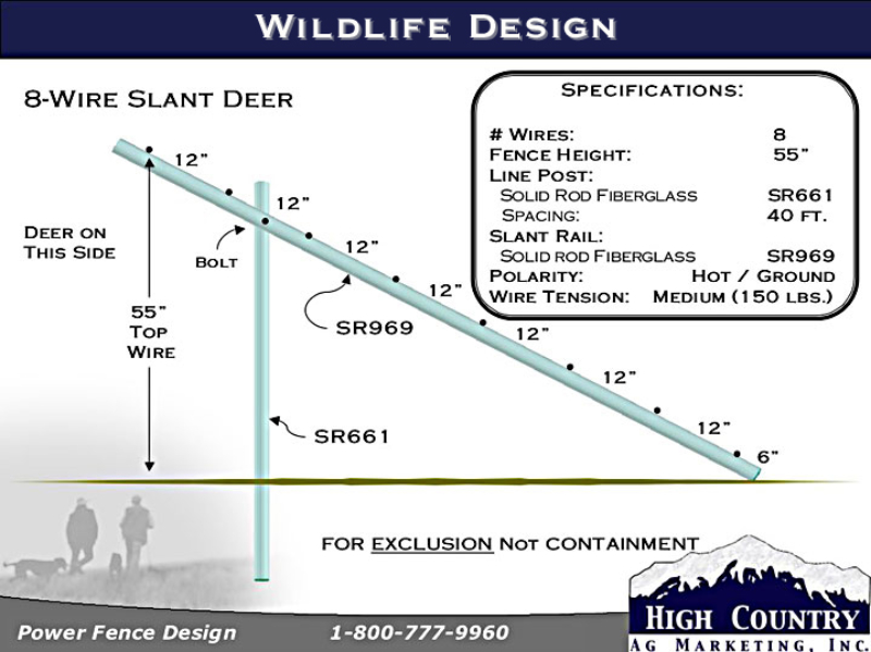 wildlife 8-Wire-Slant-specs