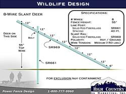 wildlife 8-Wire-Slant-specs
