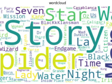 Design Your Own Word Cloud: Data Science