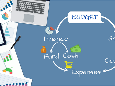 Budgeting: Personal Finance