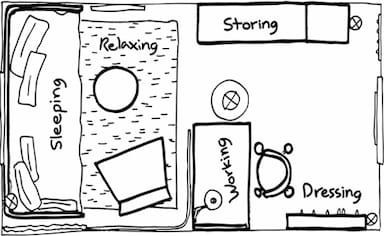 Sketch Your Own Room