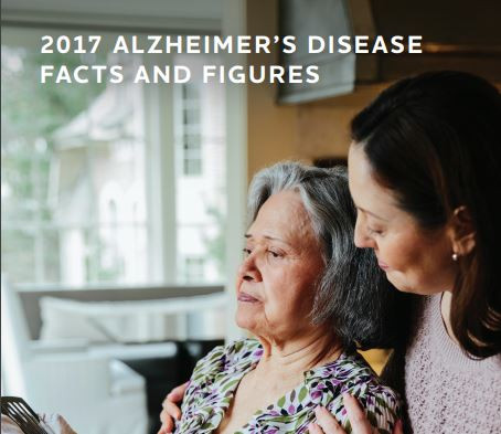 2017 alzheimer's facts