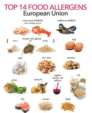 Food-Allergens-European-Union_edited.jpg