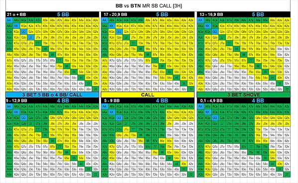 15. BB vs BTN MR SB CALL.png