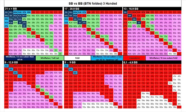 2. 3h Sb vs BB.png