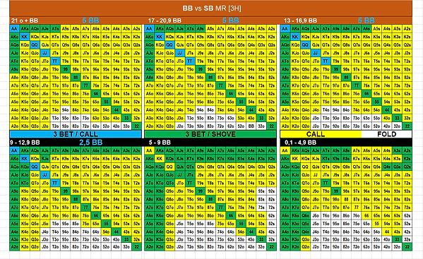 23. BB vs SB MR.png