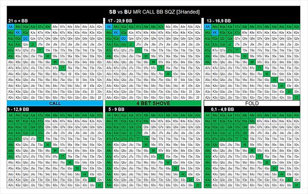 7. SB vs BU MR CALL BB SQZ.png