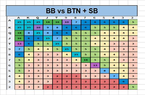 21. BB vs BTN All In  SB paga..png
