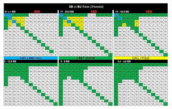 8. SB vs BU Raise.png