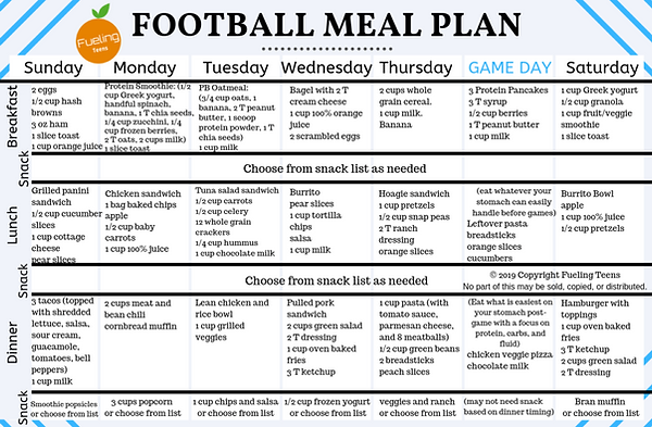 Football-Meal-Plan-1-1024x670.png
