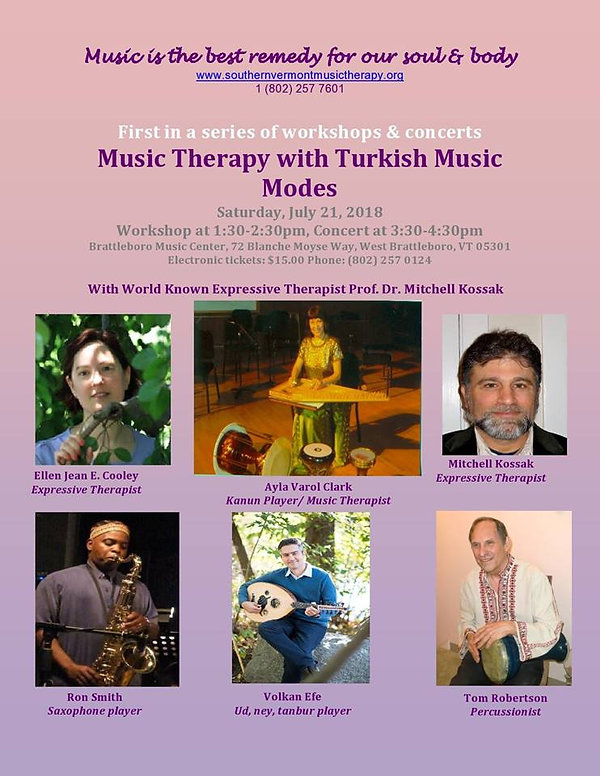 Turkish Music Modes Poster