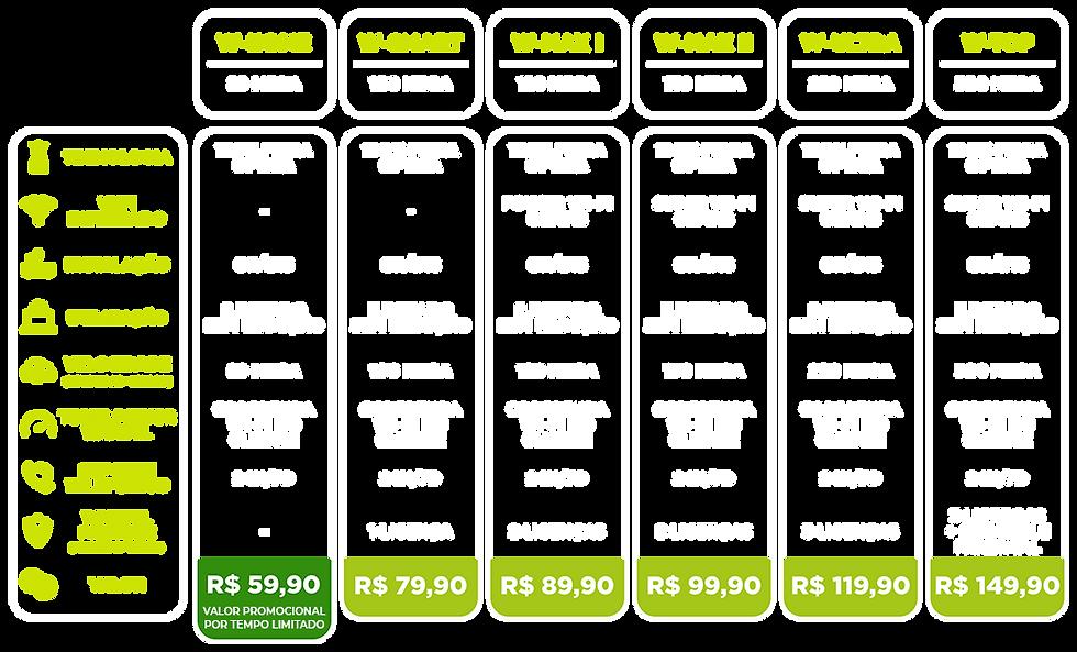 Tabelas-Wantel-Atualizadas-TUCANO.png
