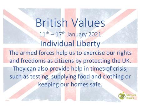 British Values (11th January 2021)