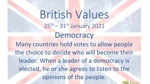 British Values (25th January 2021)