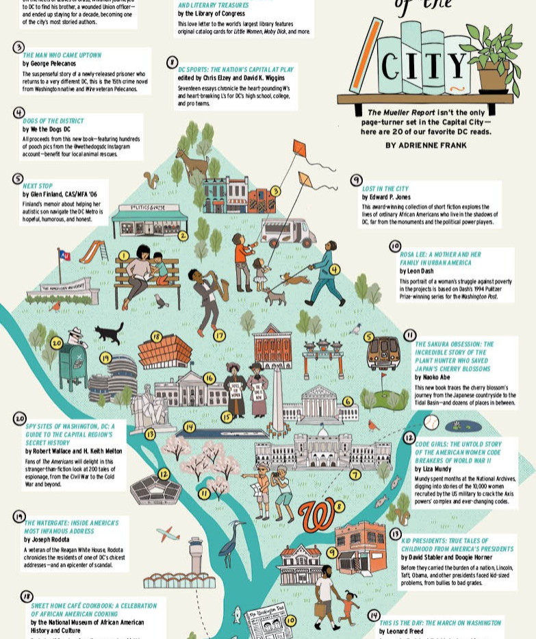 Stories of the City