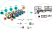 통합관리 솔루션 ( Databoard )- 설비 관리