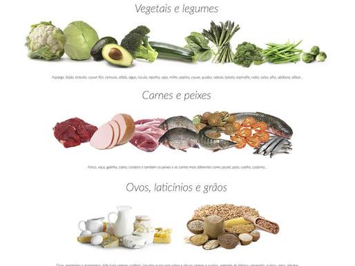 Lista de Alimentos para uma dieta sem glúten