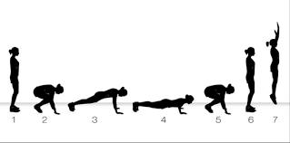 exercícios para aumentar o seu metabolismo