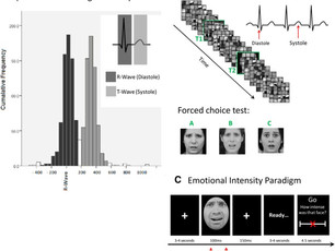 Fear from the Heart: Sensitivity to Fear Stimuli Depends on Individual Heartbeats