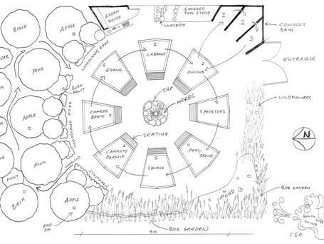 Design for a school garden