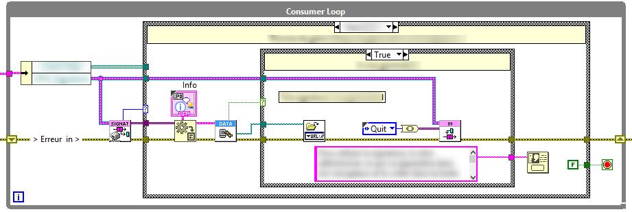 Code modulaire