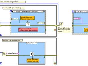 Création des interfaces élégantes : tout est dans le contexte !