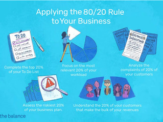 Using the 80:20 Rule in Your Business